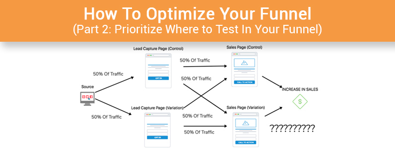 How To Optimize Your Sales Funnel (Part 2): Prioritize Where to Test In Your Funnel