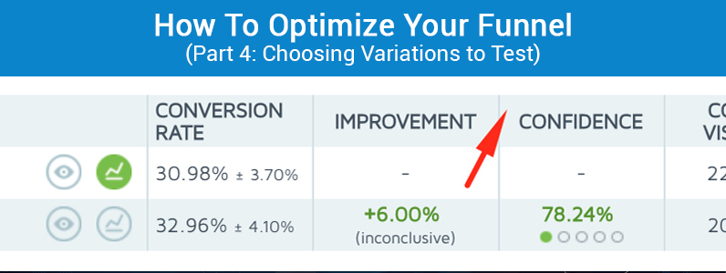 How To Optimize Your Sales Funnel (Part 4): Choosing Variations to Test